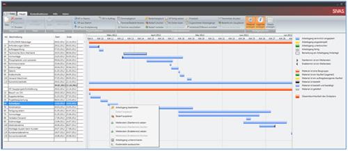 das Spezial ERP-System SIVAS.360 von schremp edv